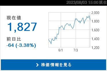 A&D 株価